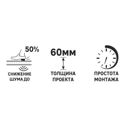 Звуко-гидроизоляция Шуманет 100 Гидро 5 мм 10 м²